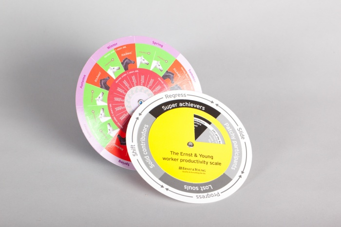 Image Number 2 of Product - Promotional Wheels